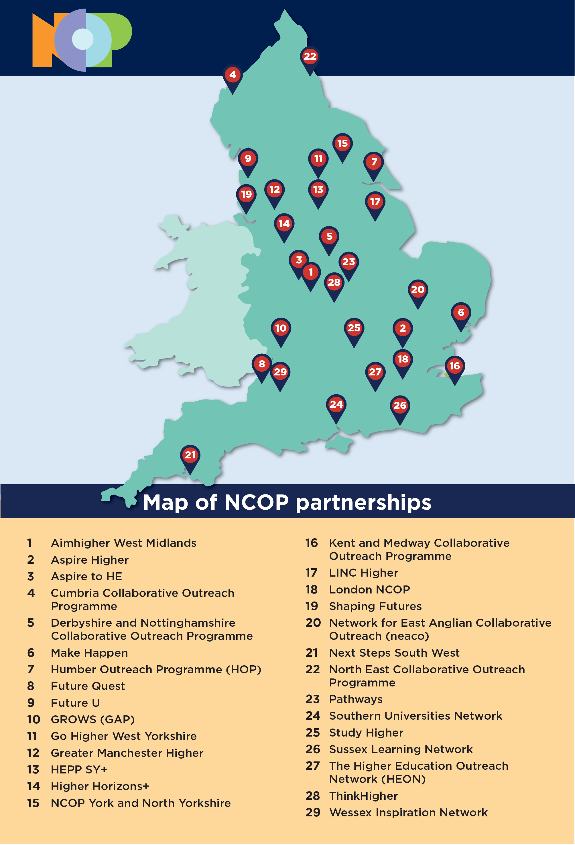 Map of NCOP partnerships